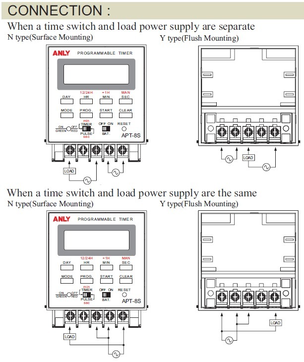 anly20 directory image anly anly timer wiring diagram at alyssarenee.co