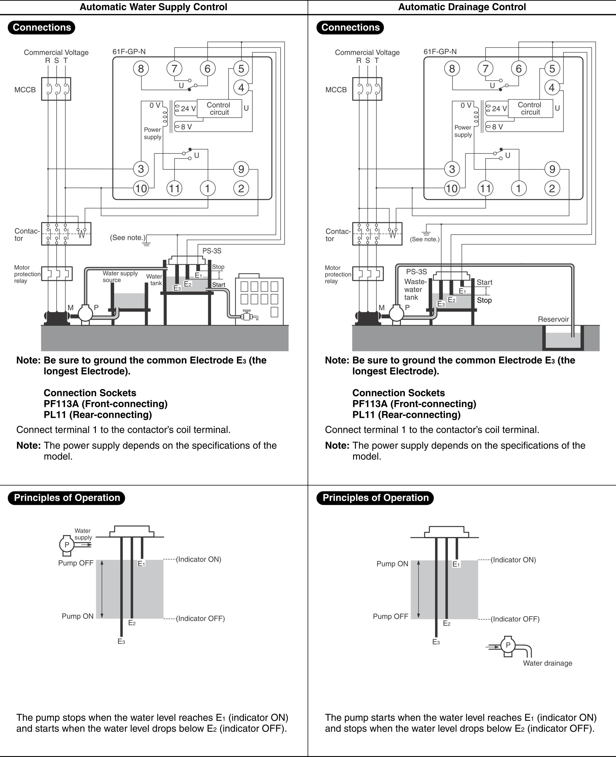 Omron 61f Gp N Wiring Diagram 29 Images Relay Circuit Connections Directory Image Plc Diagrams At