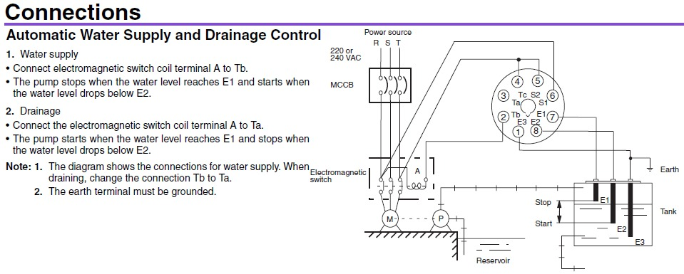 Omron f g ap wiring diagram floatless level switch